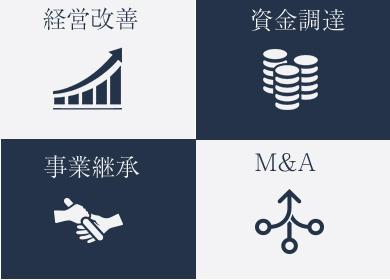 経営改善 資金調達 事業継承 M&A